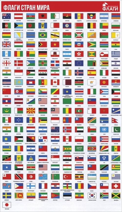 Страны мира по флагу